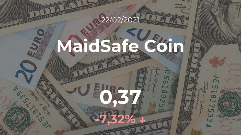 Cotización del MaidSafe Coin del 22 de febrero