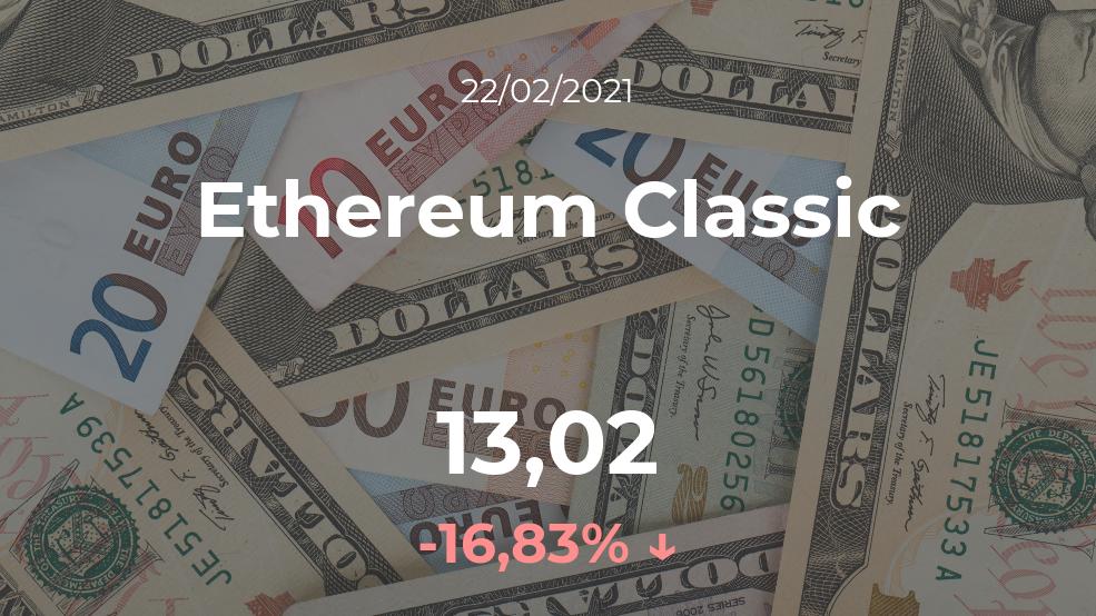 Cotización del Ethereum Classic del 22 de febrero