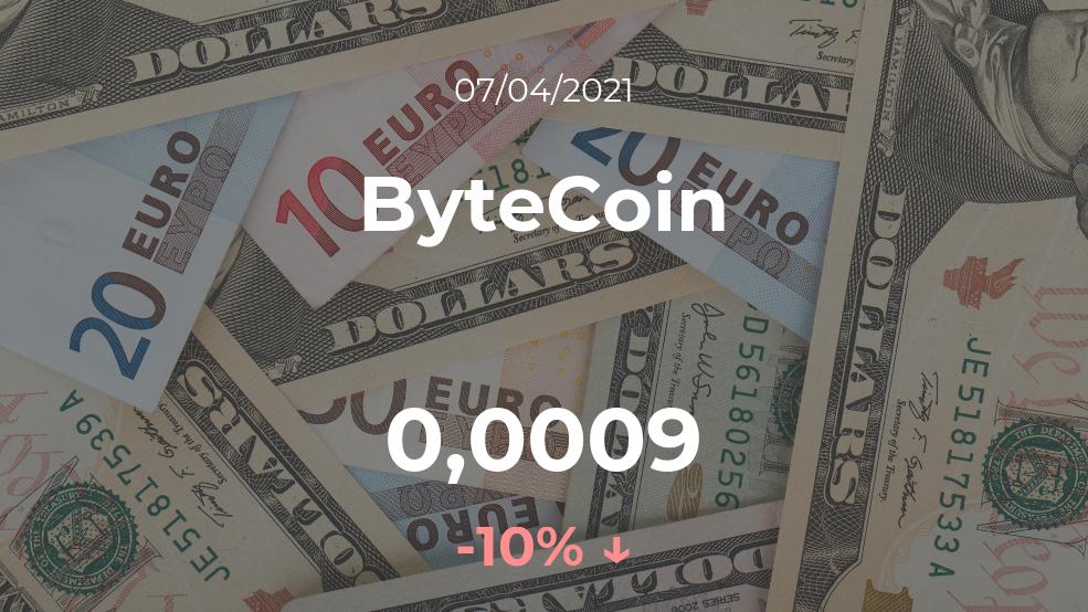 Cotización del ByteCoin del 7 de abril