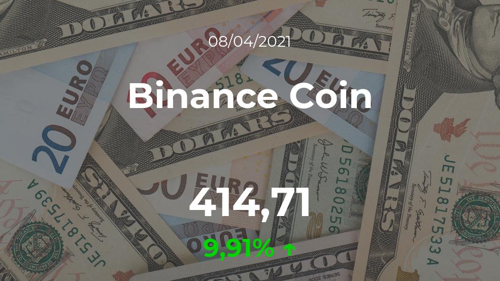 Cotización del Binance Coin del 8 de abril