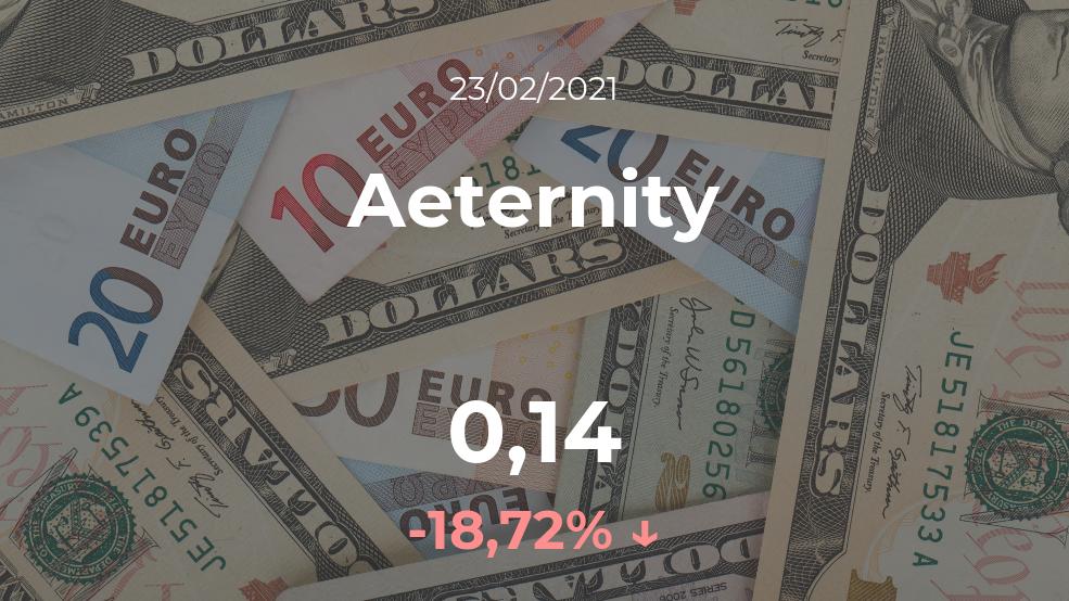 Cotización del Aeternity del 23 de febrero