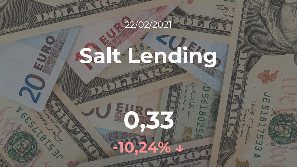 Cotización del Salt Lending del 22 de febrero