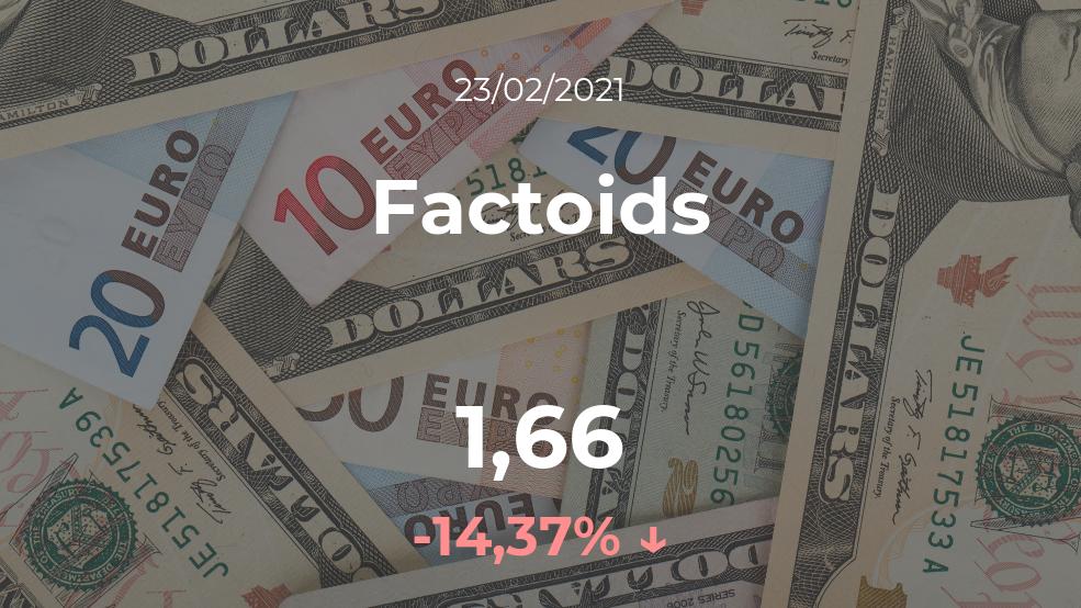 Cotización del Factoids del 23 de febrero