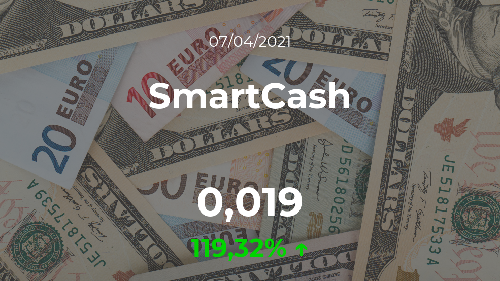 Cotización del SmartCash del 7 de abril