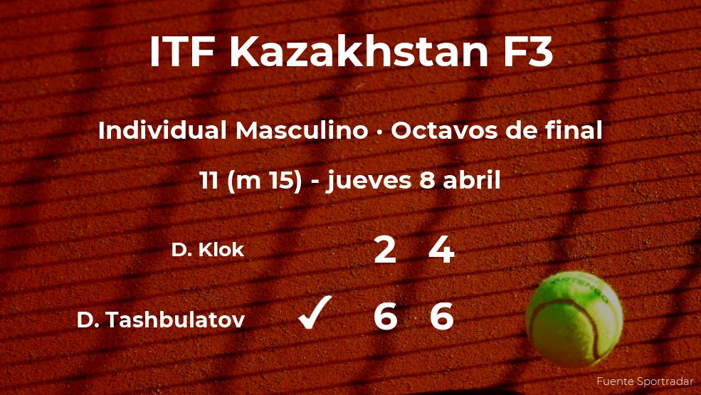 El tenista Dostanbek Tashbulatov consigue clasificarse para los cuartos de final a costa de Denys Klok