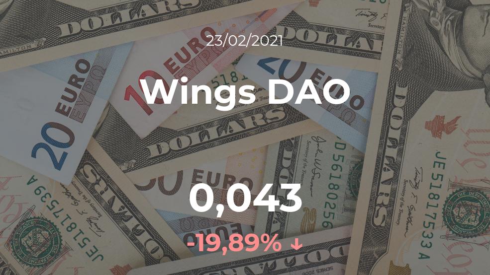 Cotización del Wings DAO del 23 de febrero
