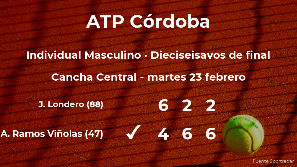 Albert Ramos Viñolas pasa a la próxima ronda del torneo ATP 250 de Córdoba tras vencer en los dieciseisavos de final